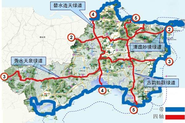 威海双岛湾2017年规划