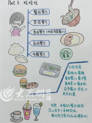 山大学姐手绘漫画版新生入学指南