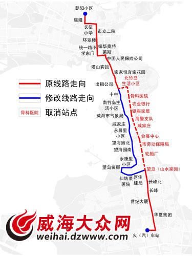 天津到威海的火车